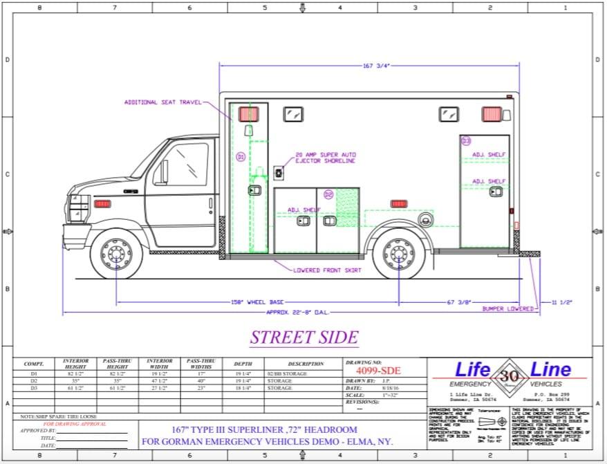 Mercedes Sprinter Ambulance Dimensions